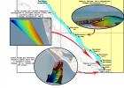 Проекты на черном море 2013